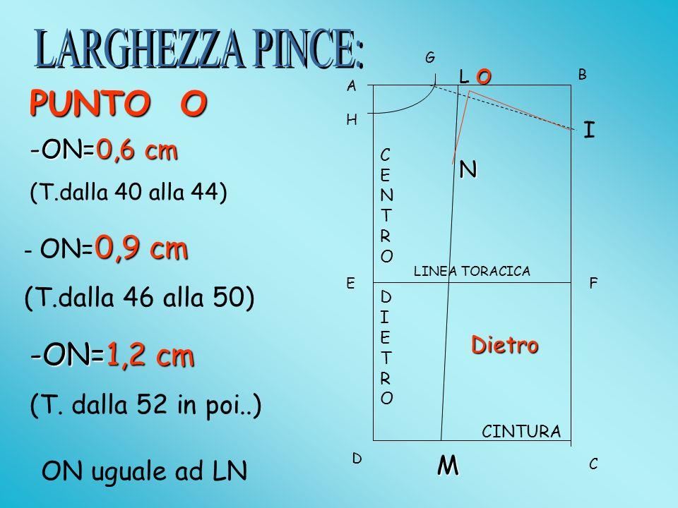 LARGHEZZA PINCE: PUNTO O ON=1,2 cm ON=0,6 cm - ON=0,9 cm