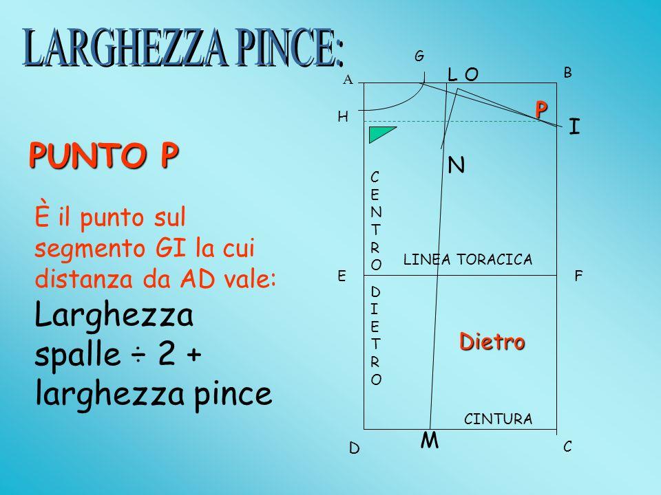 LARGHEZZA PINCE: PUNTO P