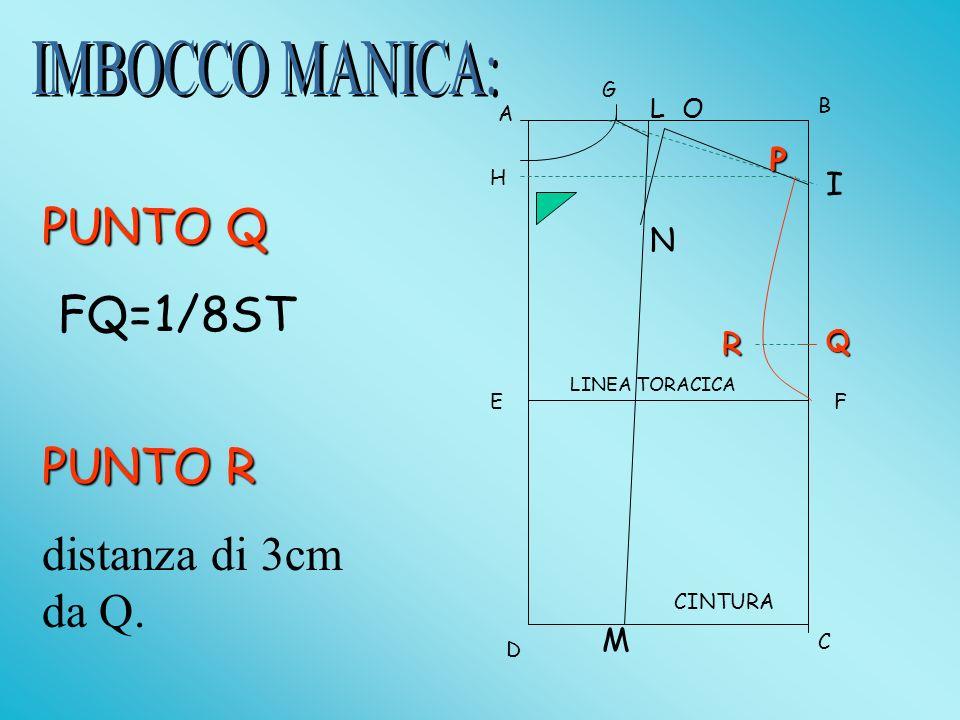 IMBOCCO MANICA: PUNTO Q FQ=1/8ST PUNTO R distanza di 3cm da Q. P I N R