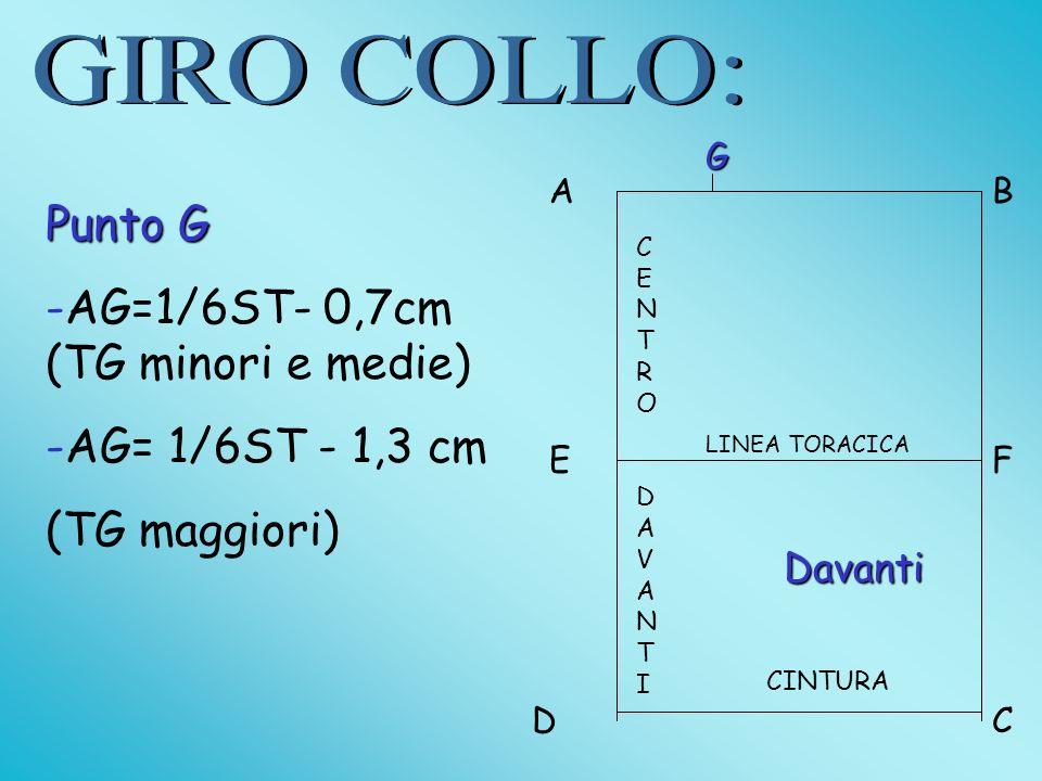 GIRO COLLO: Punto G -AG=1/6ST- 0,7cm (TG minori e medie)