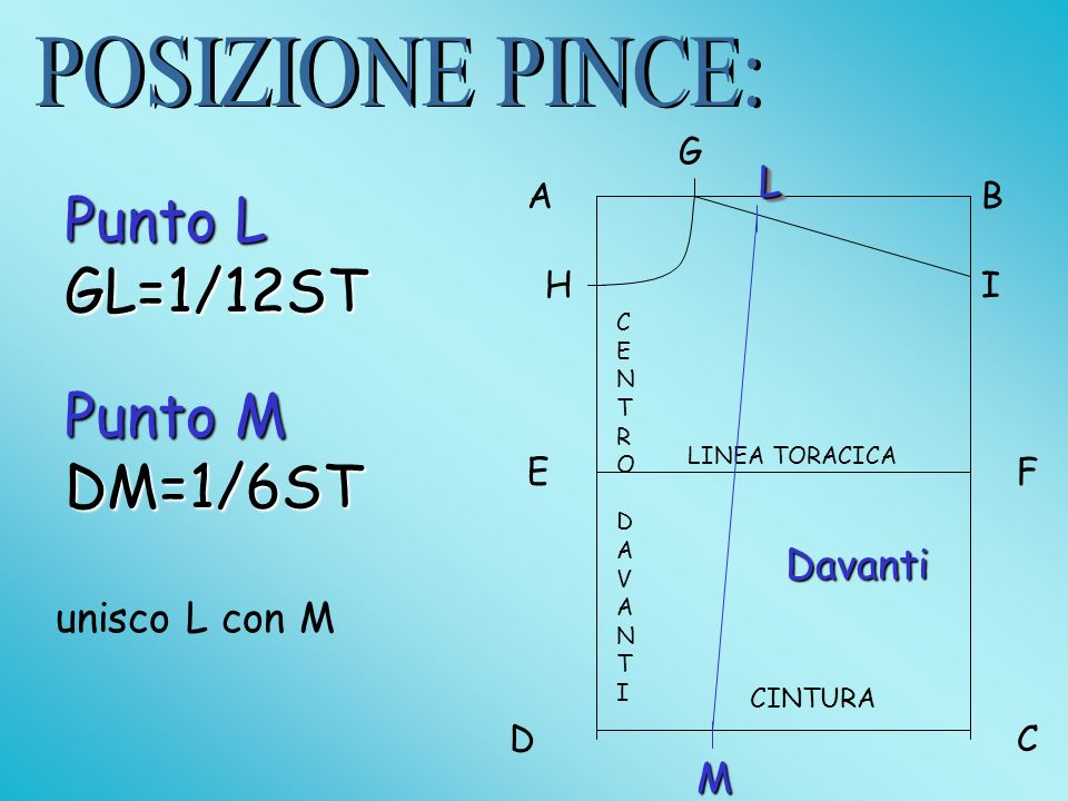 Punto L GL=1/12ST Punto M DM=1/6ST POSIZIONE PINCE: L Davanti