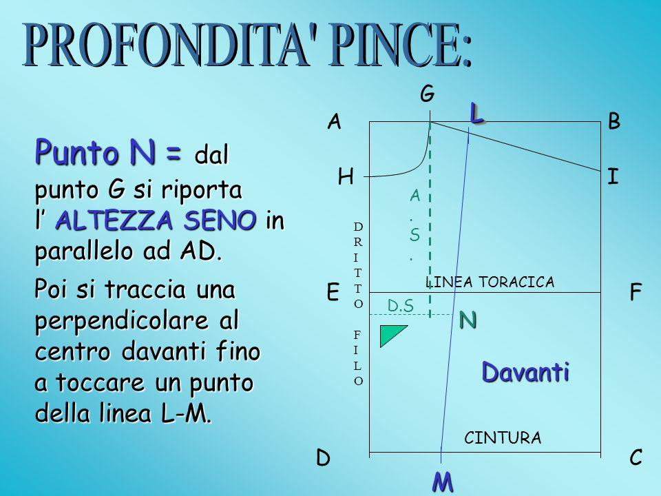 Punto N = dal punto G si riporta l' ALTEZZA SENO in parallelo ad AD.