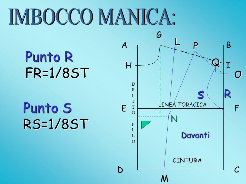 Punto R FR=1/8ST s Punto S RS=1/8ST IMBOCCO MANICA: R L P Q O M G A B