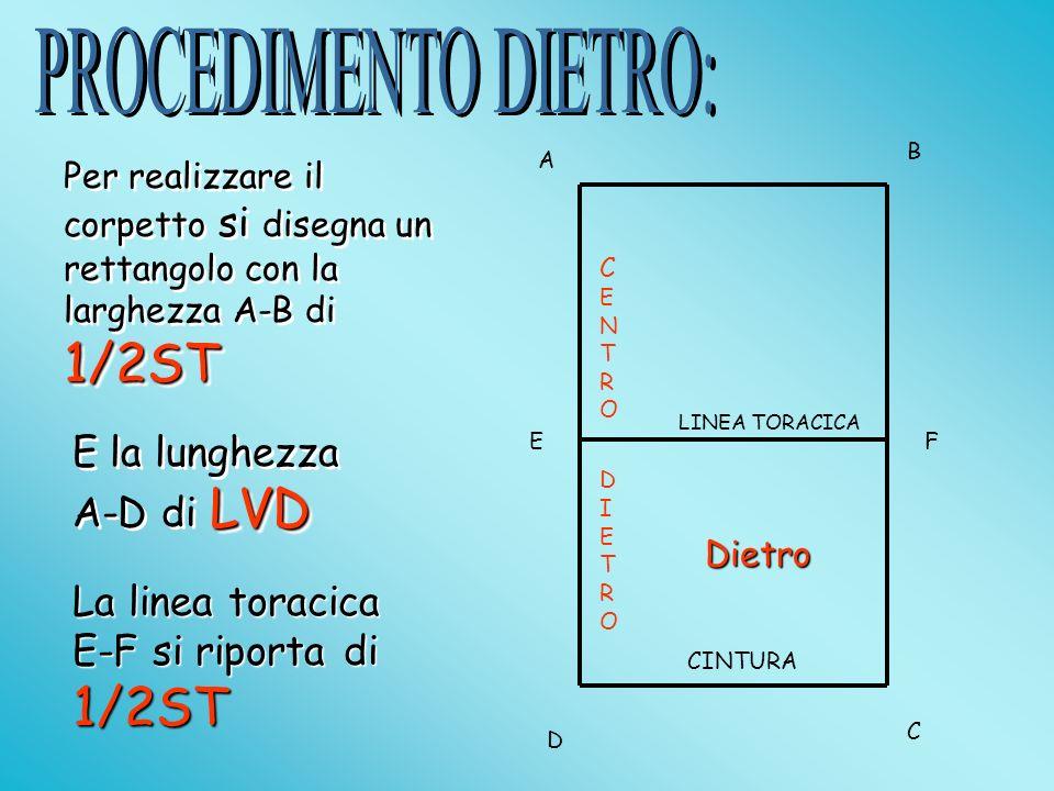 PROCEDIMENTO DIETRO: E la lunghezza A-D di LVD