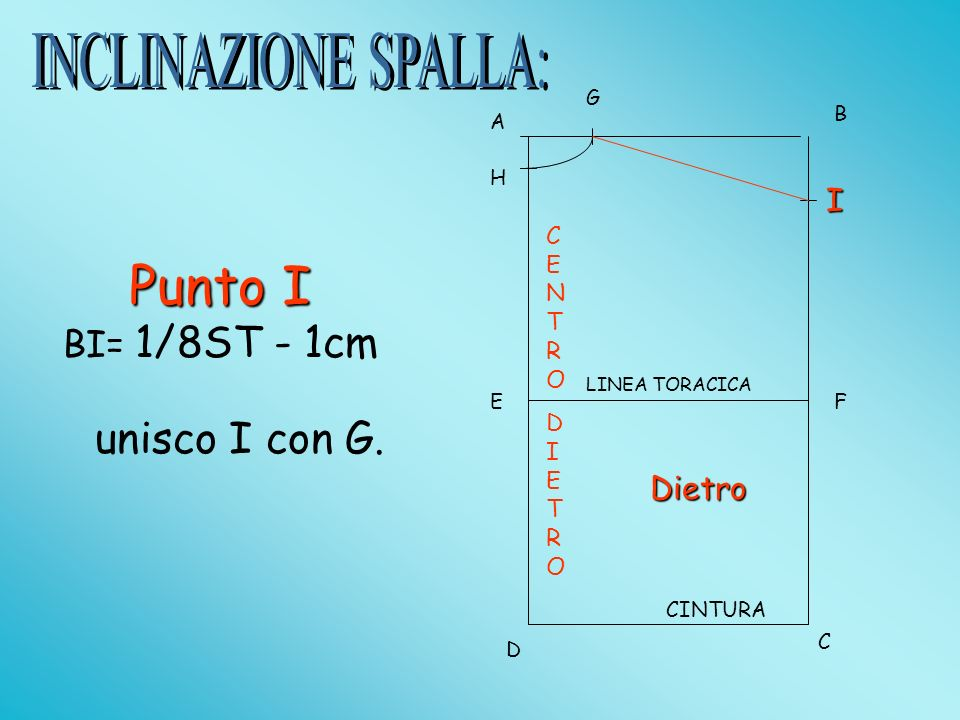 Punto I INCLINAZIONE SPALLA: unisco I con G. BI= 1/8ST - 1cm I Dietro