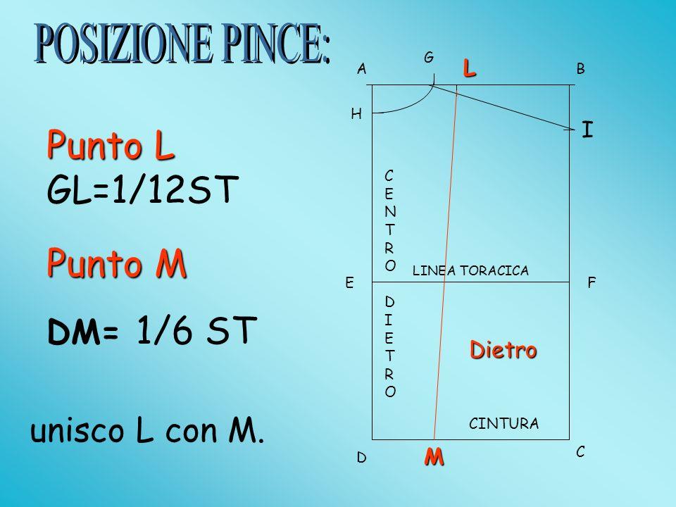 Punto L GL=1/12ST Punto M POSIZIONE PINCE: DM= 1/6 ST unisco L con M.