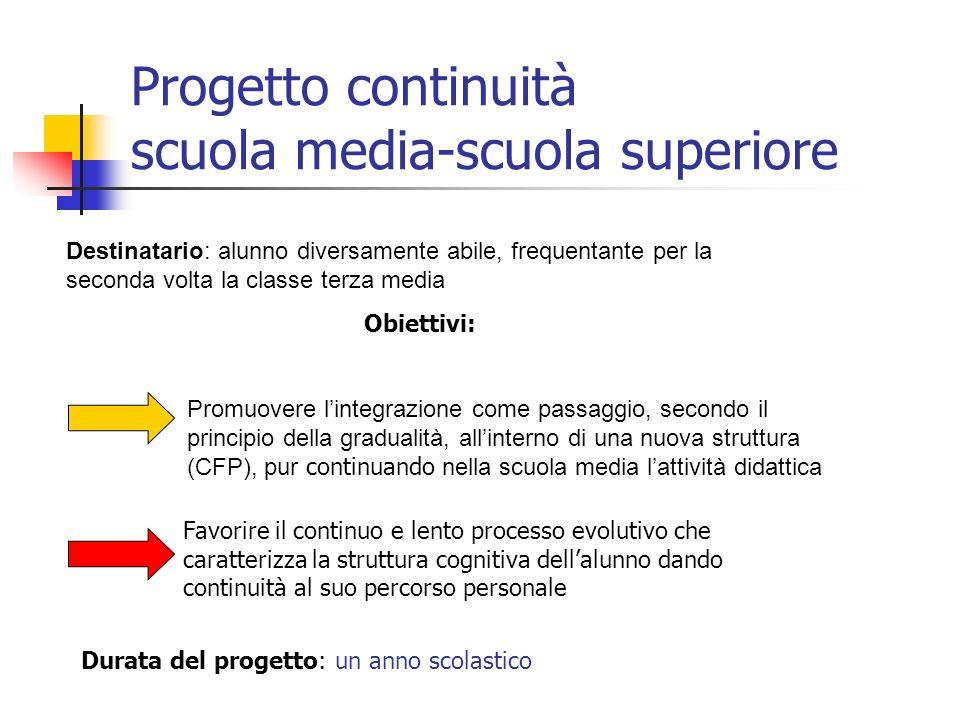 Progetto continuità scuola media-scuola superiore