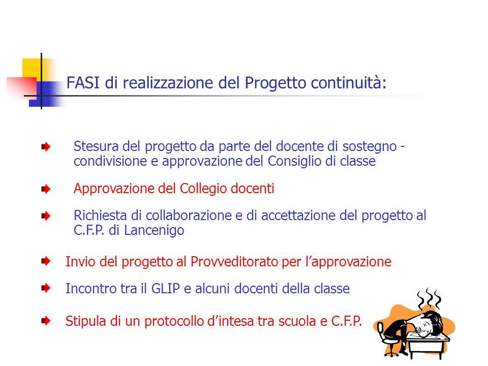 FASI di realizzazione del Progetto continuità: