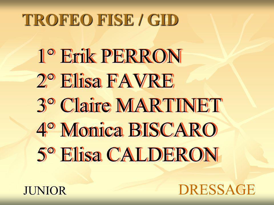 1° Erik PERRON 2° Elisa FAVRE 3° Claire MARTINET 4° Monica BISCARO