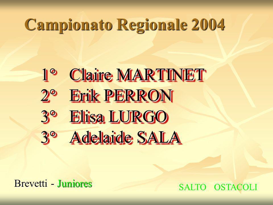 1° Claire MARTINET 2° Erik PERRON 3° Elisa LURGO 3° Adelaide SALA