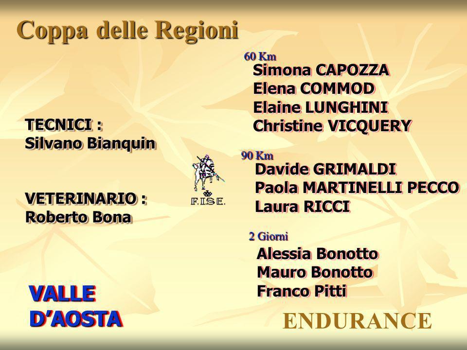 Coppa delle Regioni ENDURANCE VALLE D'AOSTA Simona CAPOZZA