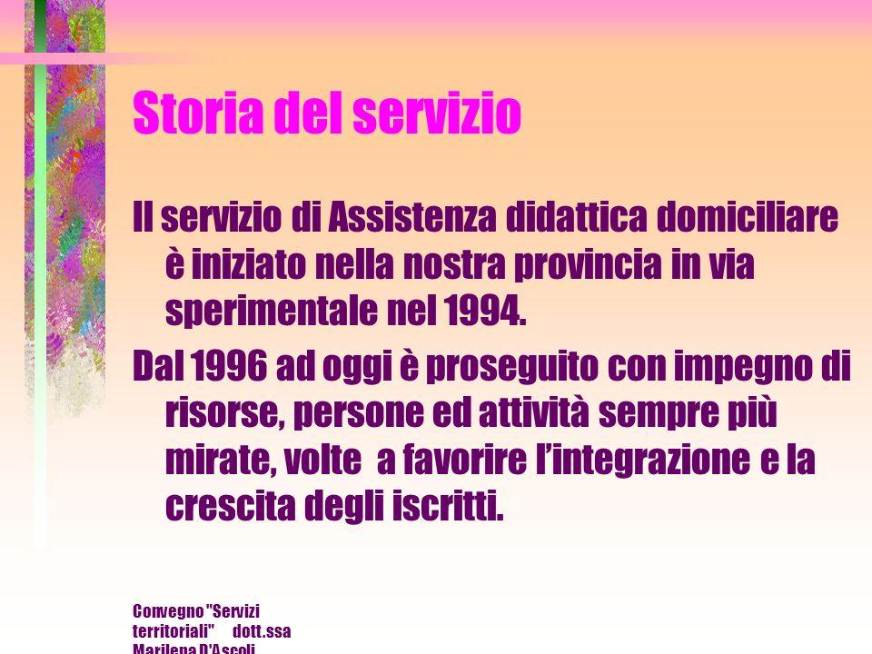 Storia del servizio Il servizio di Assistenza didattica domiciliare è iniziato nella nostra provincia in via sperimentale nel 1994.