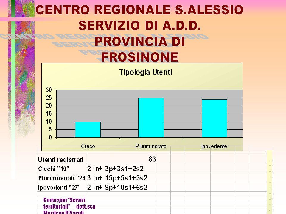 CENTRO REGIONALE S.ALESSIO
