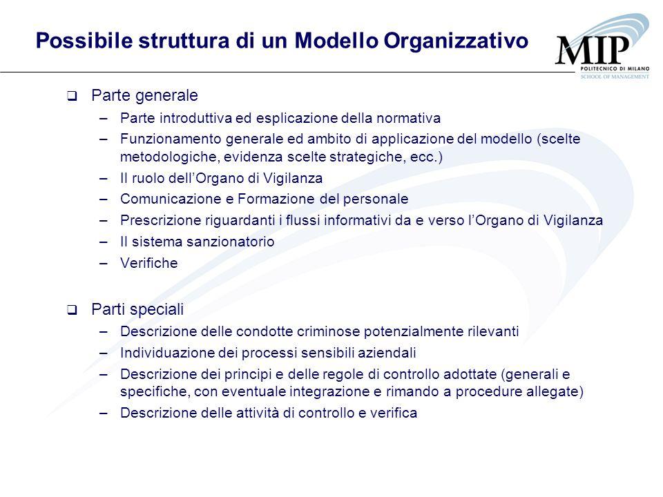 Possibile struttura di un Modello Organizzativo