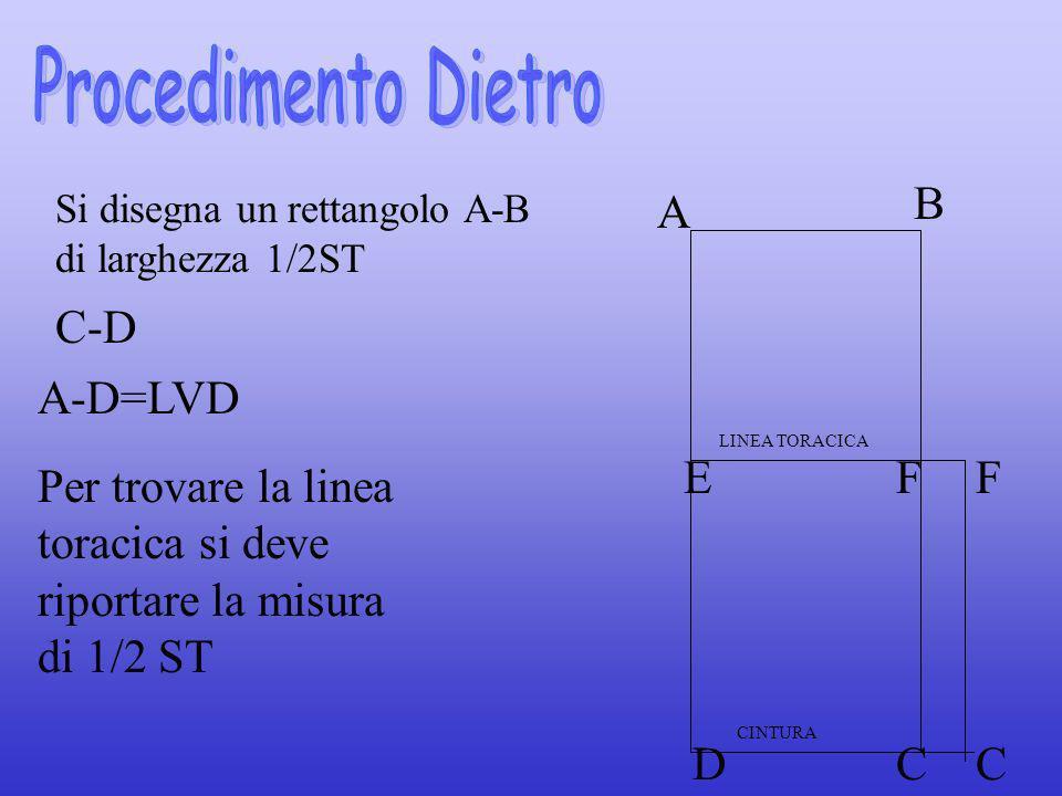 Procedimento Dietro B A C-D A-D=LVD E F F