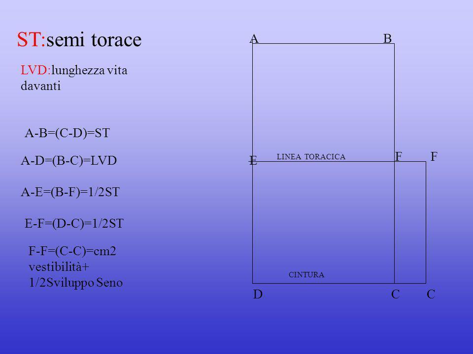 ST:semi torace A B LVD:lunghezza vita davanti A-B=(C-D)=ST F F