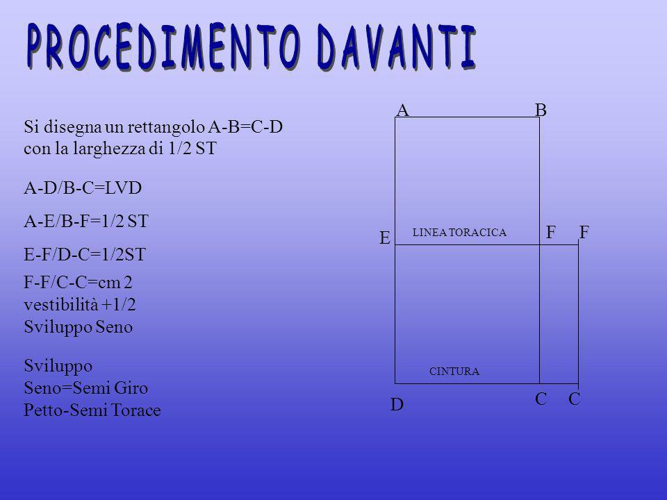 PROCEDIMENTO DAVANTI A B