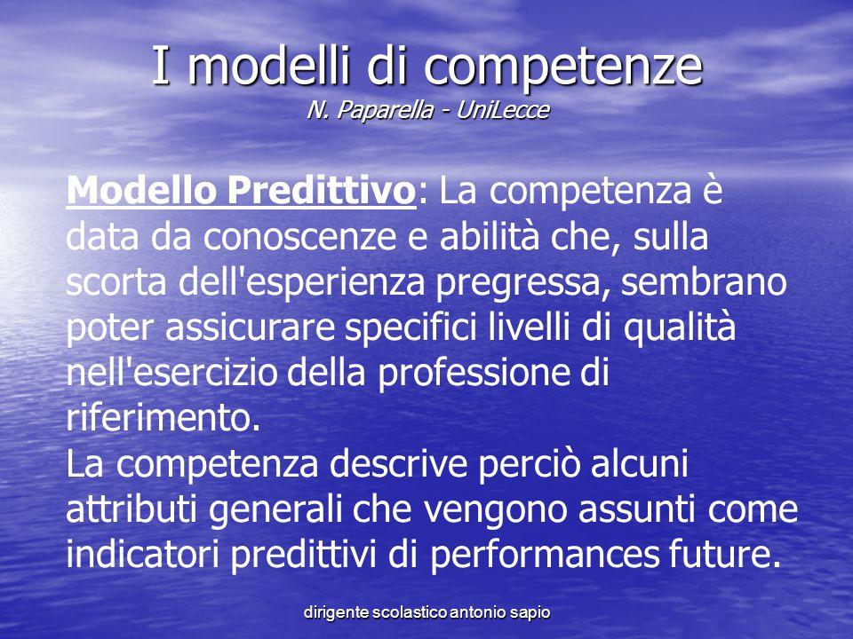 I modelli di competenze N. Paparella - UniLecce