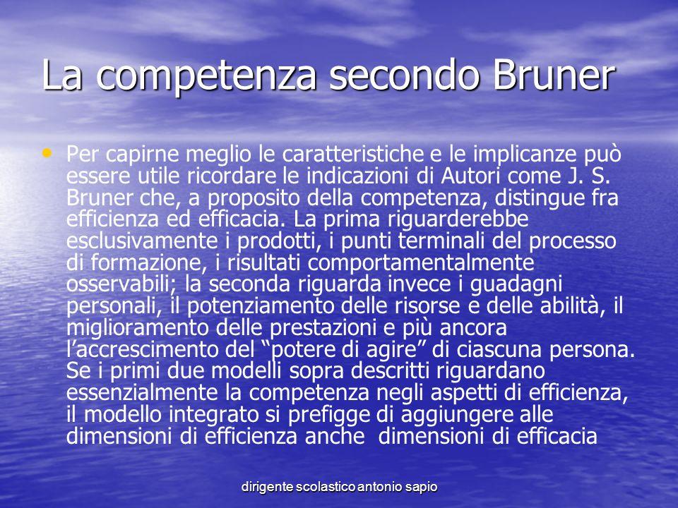 La competenza secondo Bruner