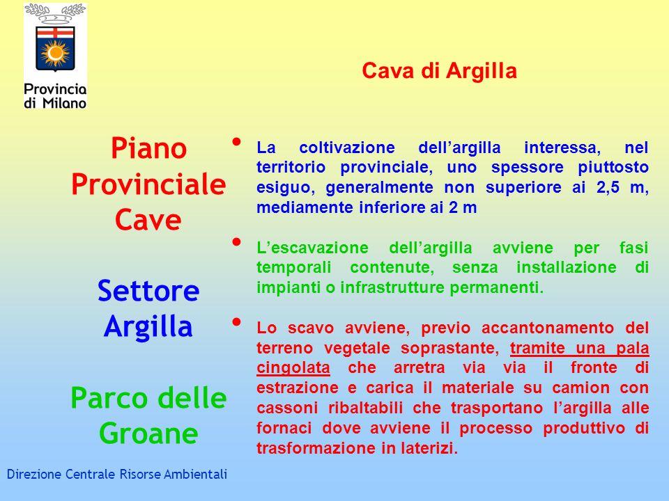 Piano Provinciale Cave Settore Argilla Parco delle Groane