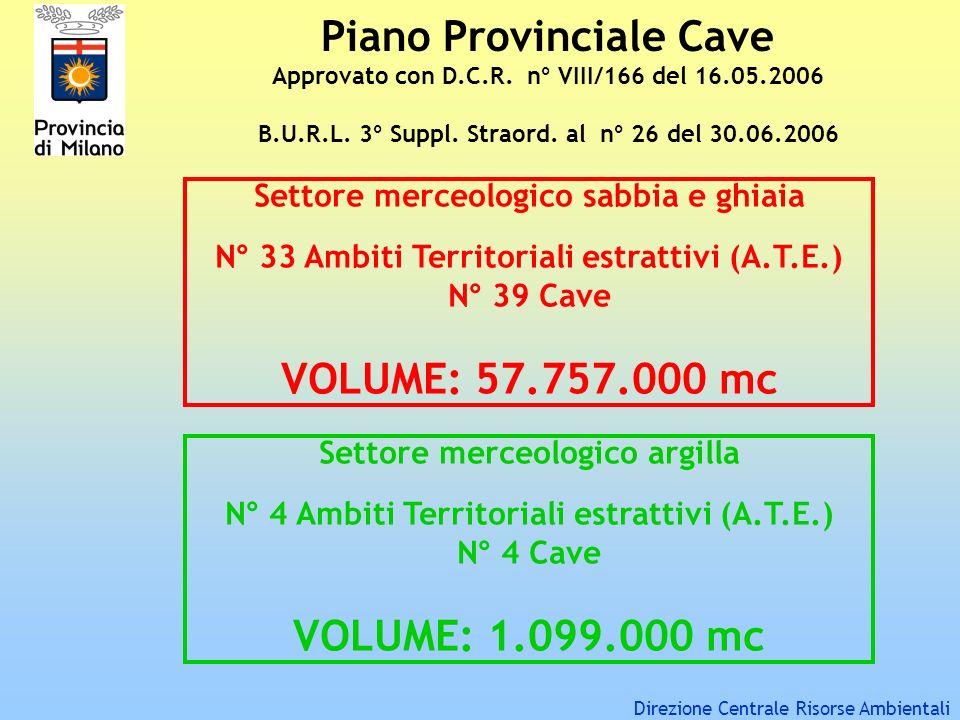Piano Provinciale Cave Approvato con D. C. R. n° VIII/166 del 16. 05