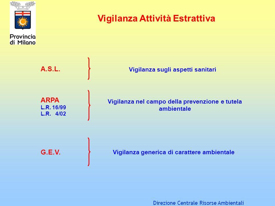 Vigilanza Attività Estrattiva