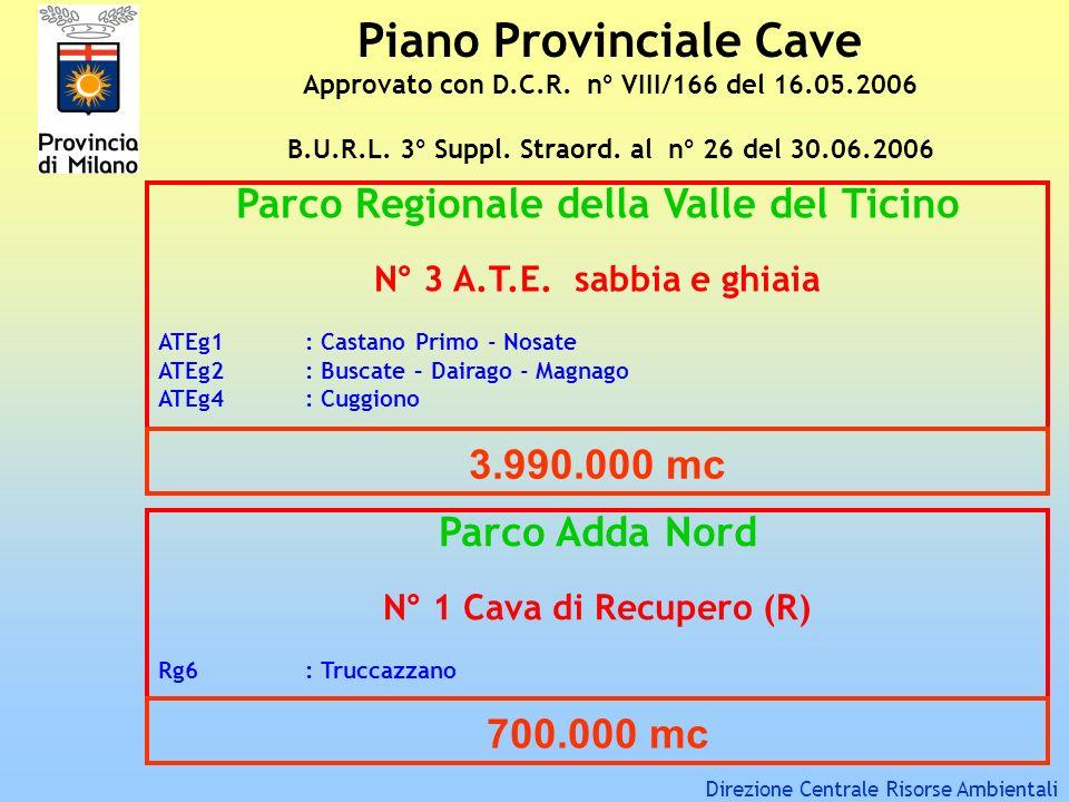 Parco Regionale della Valle del Ticino