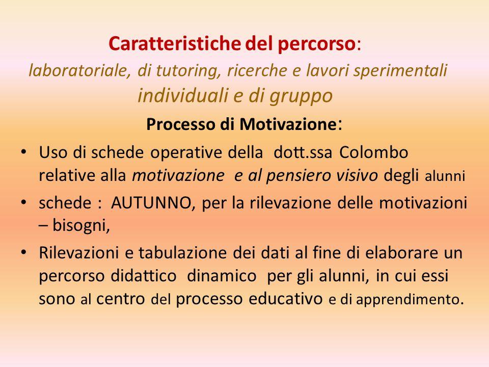 Processo di Motivazione: