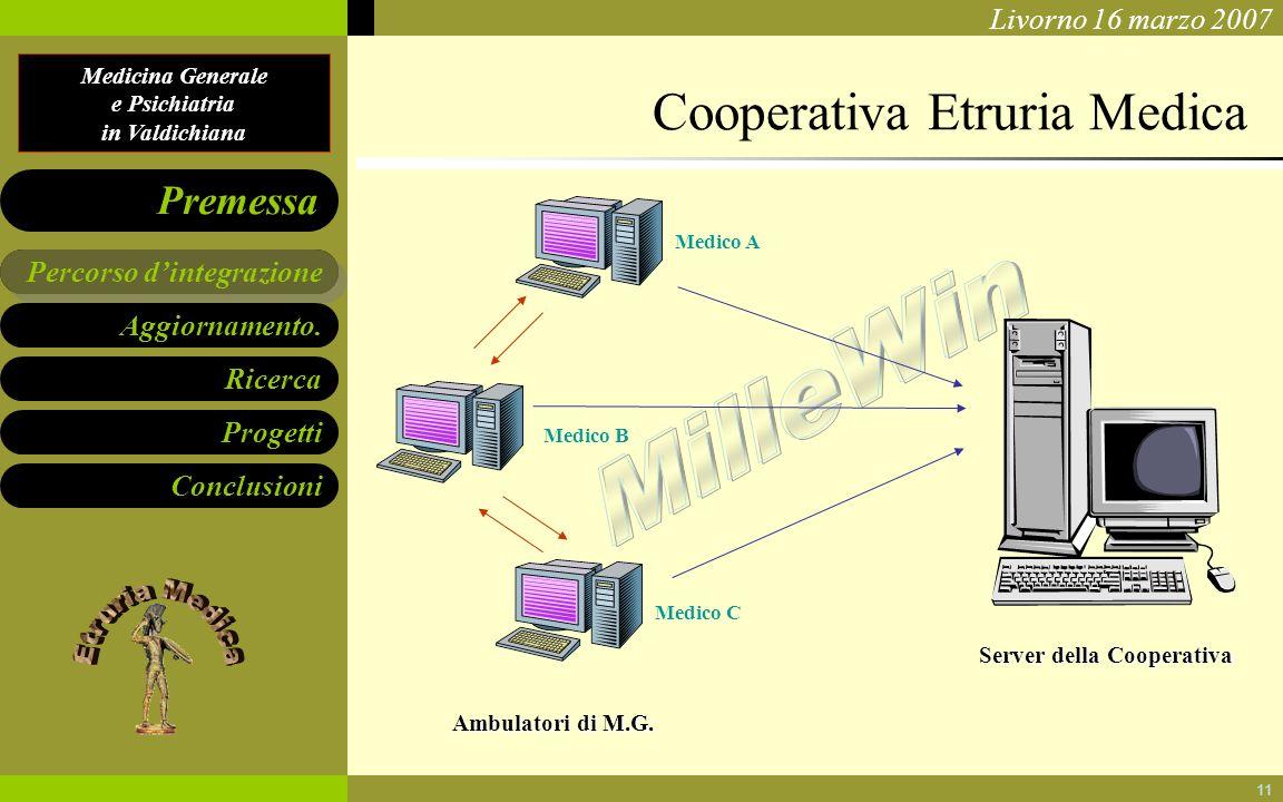 Server della Cooperativa
