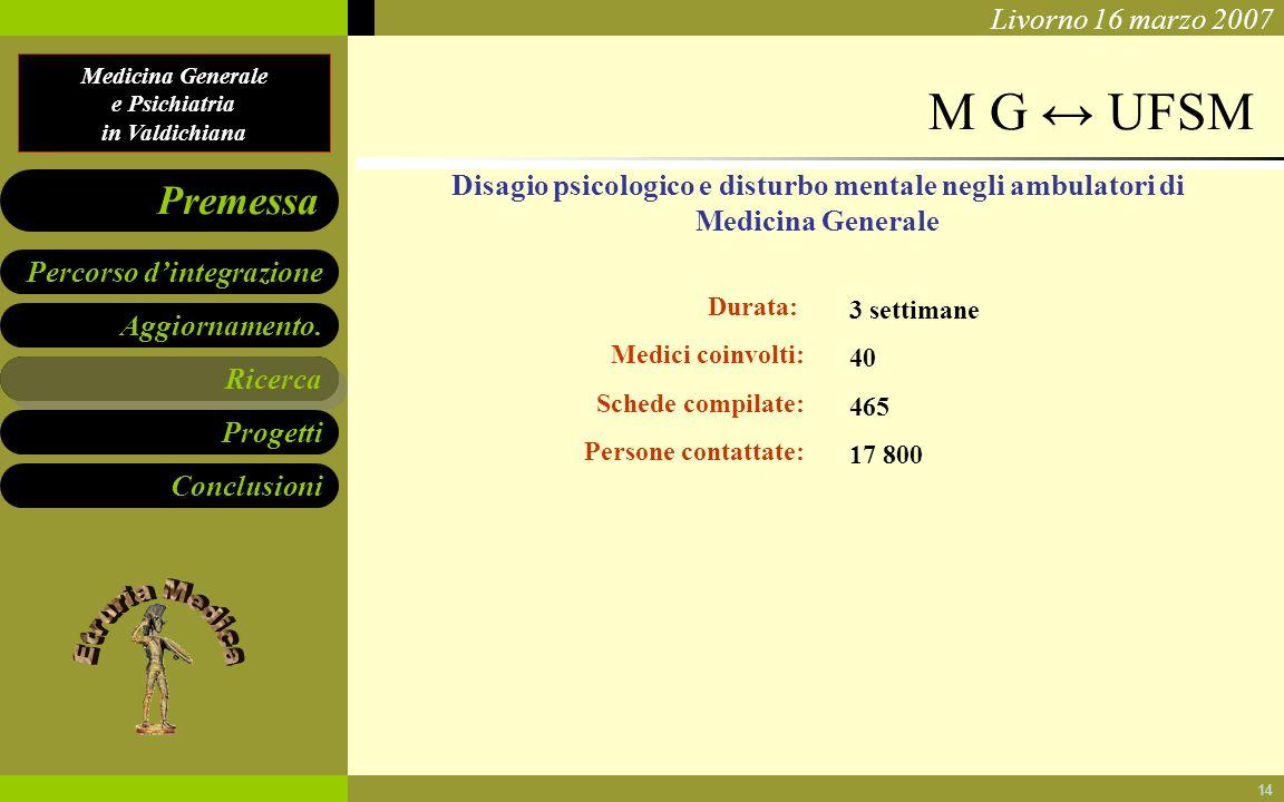 M G ↔ UFSM Disagio psicologico e disturbo mentale negli ambulatori di Medicina Generale. Durata: Medici coinvolti: