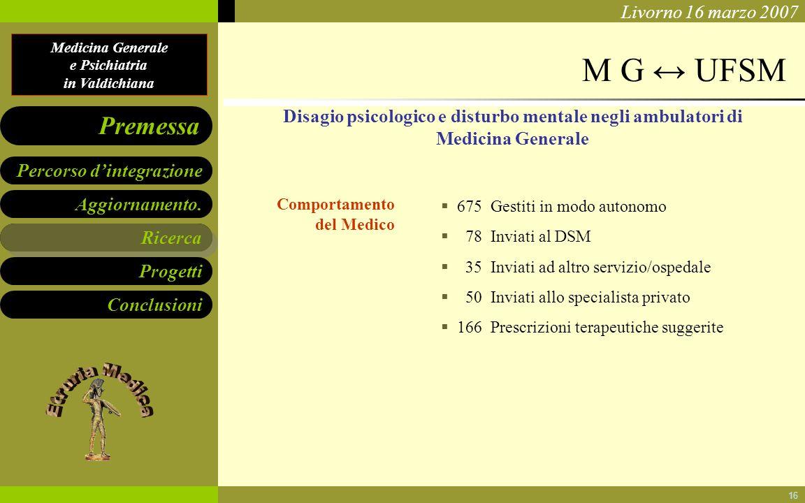 M G ↔ UFSM Disagio psicologico e disturbo mentale negli ambulatori di Medicina Generale. Comportamento del Medico.