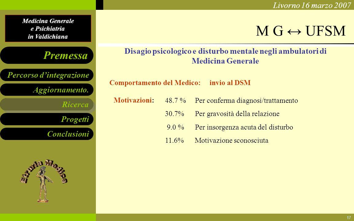 M G ↔ UFSM Disagio psicologico e disturbo mentale negli ambulatori di Medicina Generale. Comportamento del Medico: invio al DSM.