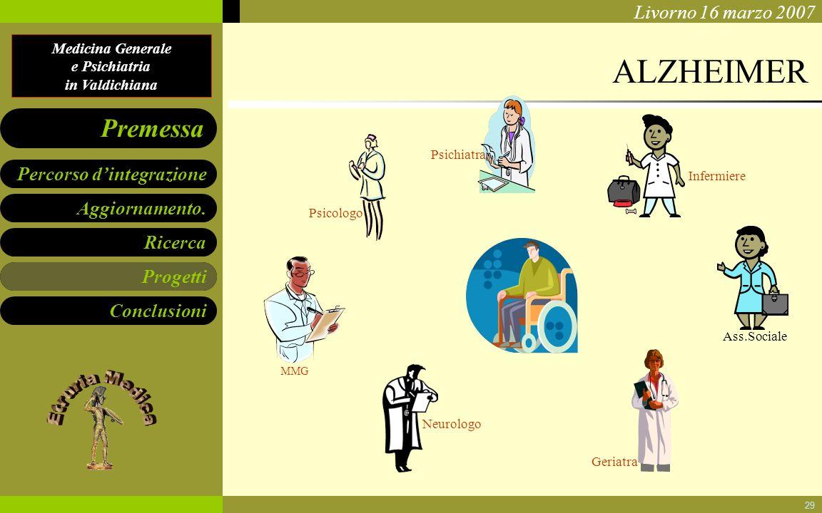 ALZHEIMER Progetti Psichiatra Infermiere Psicologo Ass.Sociale