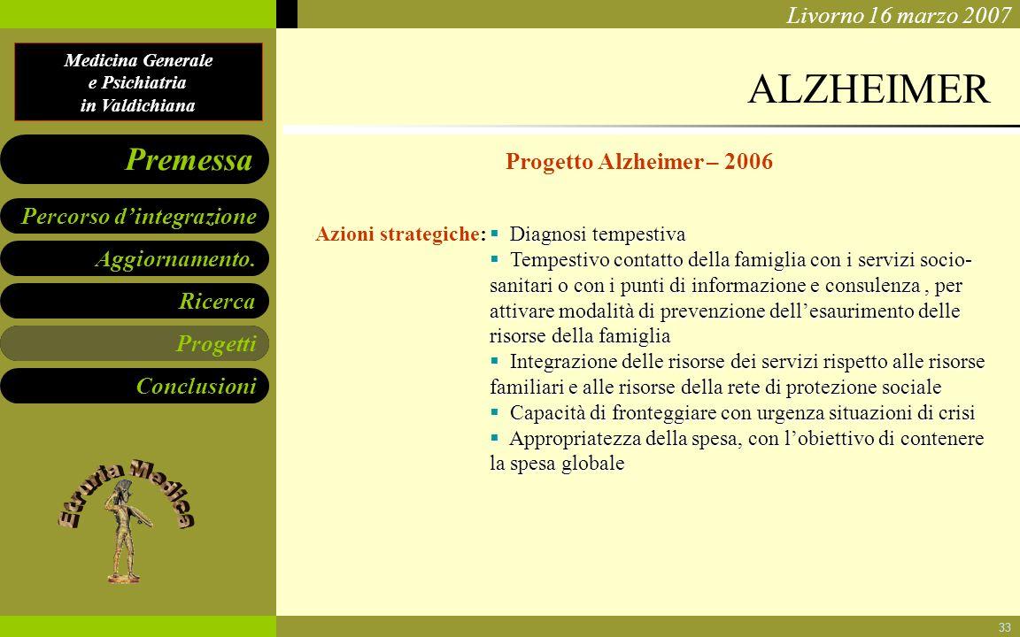 ALZHEIMER Progetto Alzheimer – 2006 Progetti Azioni strategiche: