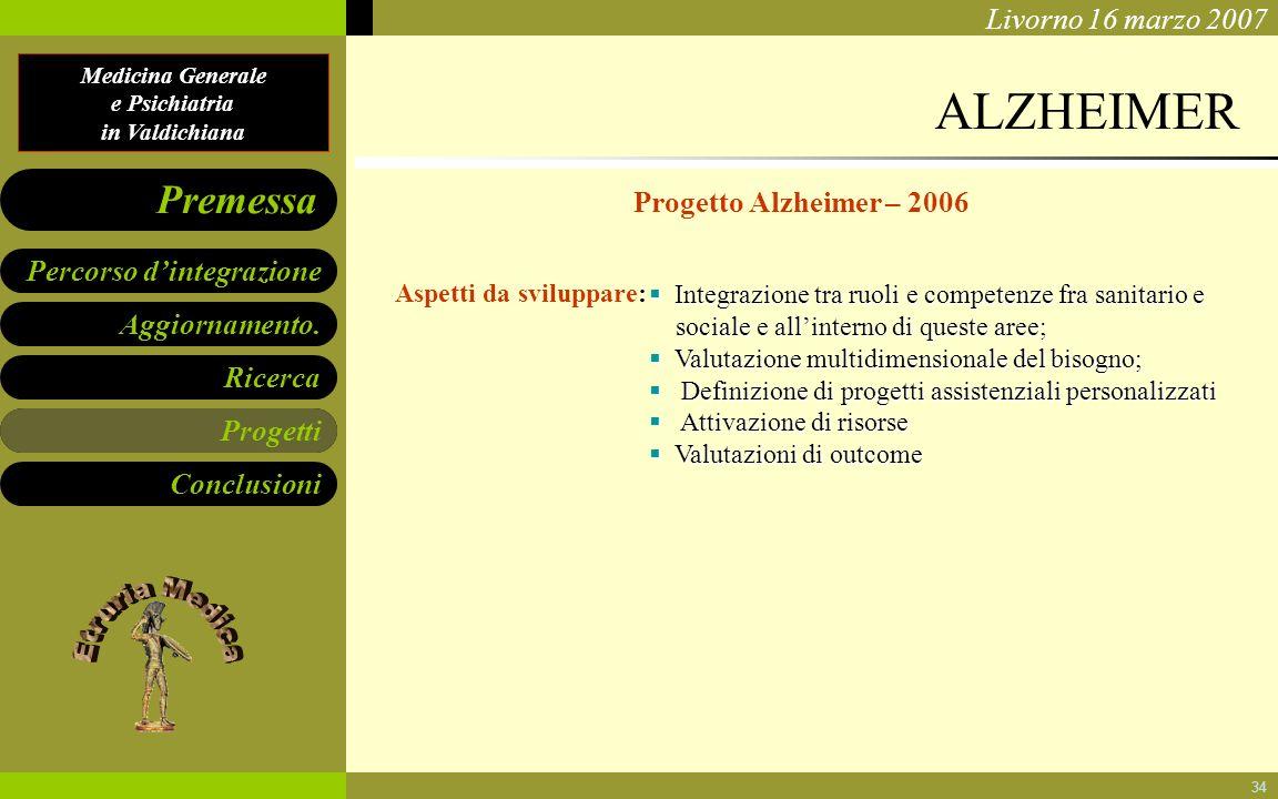 ALZHEIMER Progetto Alzheimer – 2006 Progetti Aspetti da sviluppare:
