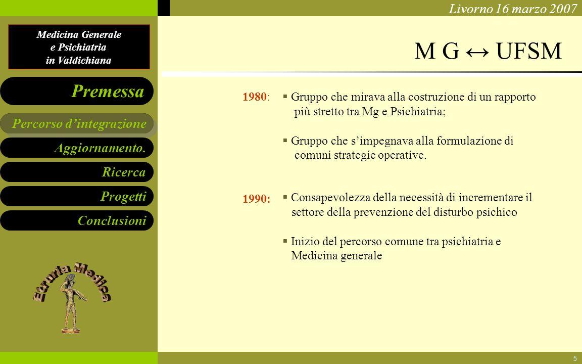 M G ↔ UFSM Percorso d'integrazione 1980: 1990: