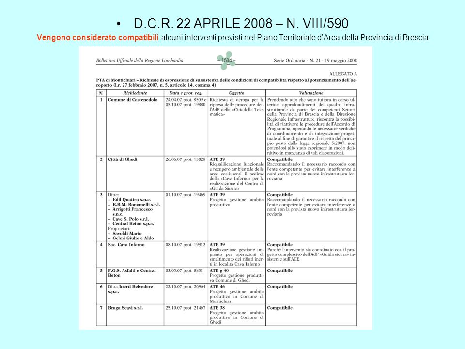 D.C.R. 22 APRILE 2008 – N. VIII/590