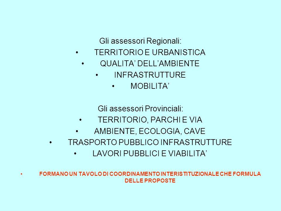 Gli assessori Regionali: TERRITORIO E URBANISTICA