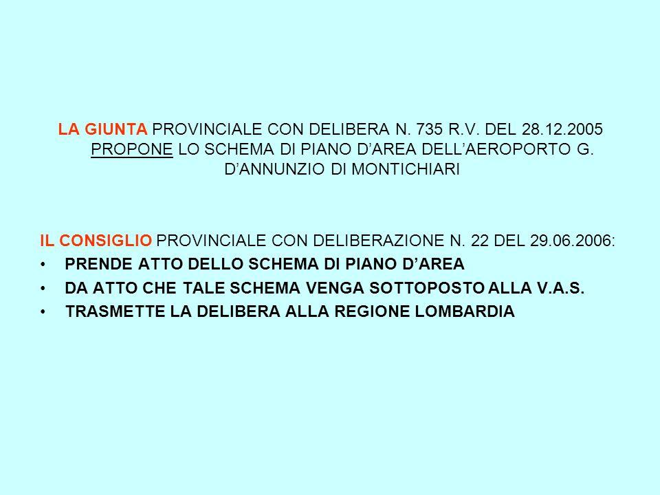 LA GIUNTA PROVINCIALE CON DELIBERA N. 735 R. V. DEL 28. 12