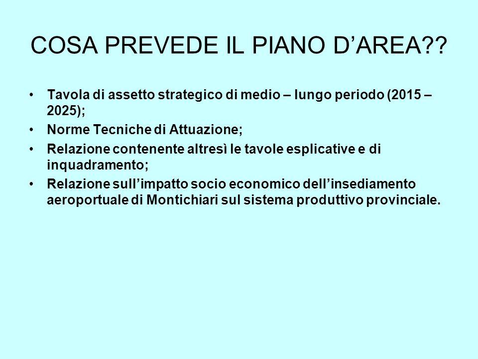 COSA PREVEDE IL PIANO D'AREA