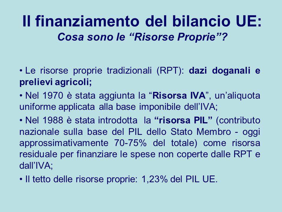 Il finanziamento del bilancio UE: Cosa sono le Risorse Proprie