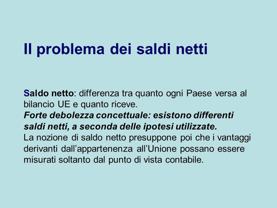 Il problema dei saldi netti Saldo netto: differenza tra quanto ogni Paese versa al bilancio UE e quanto riceve.