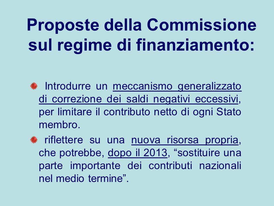 Proposte della Commissione sul regime di finanziamento: