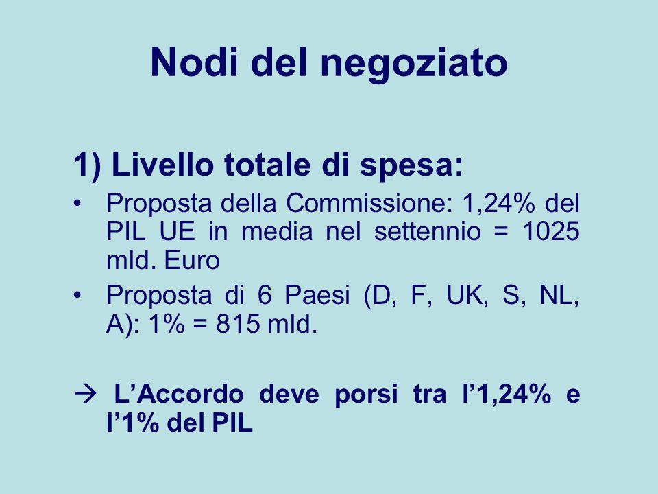 Nodi del negoziato 1) Livello totale di spesa: