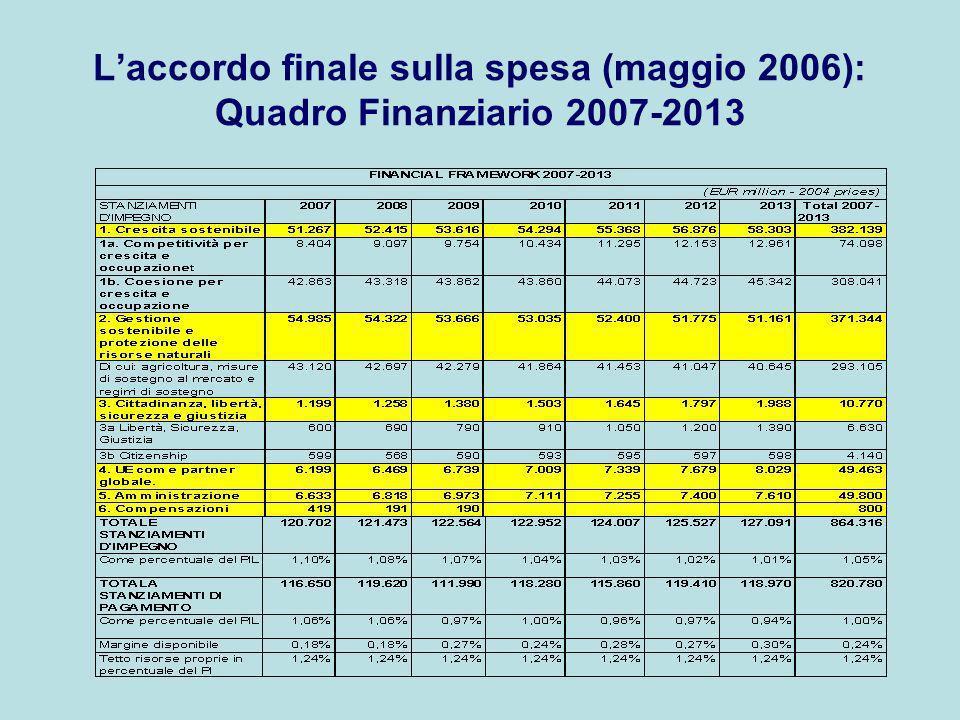 L'accordo finale sulla spesa (maggio 2006): Quadro Finanziario 2007-2013