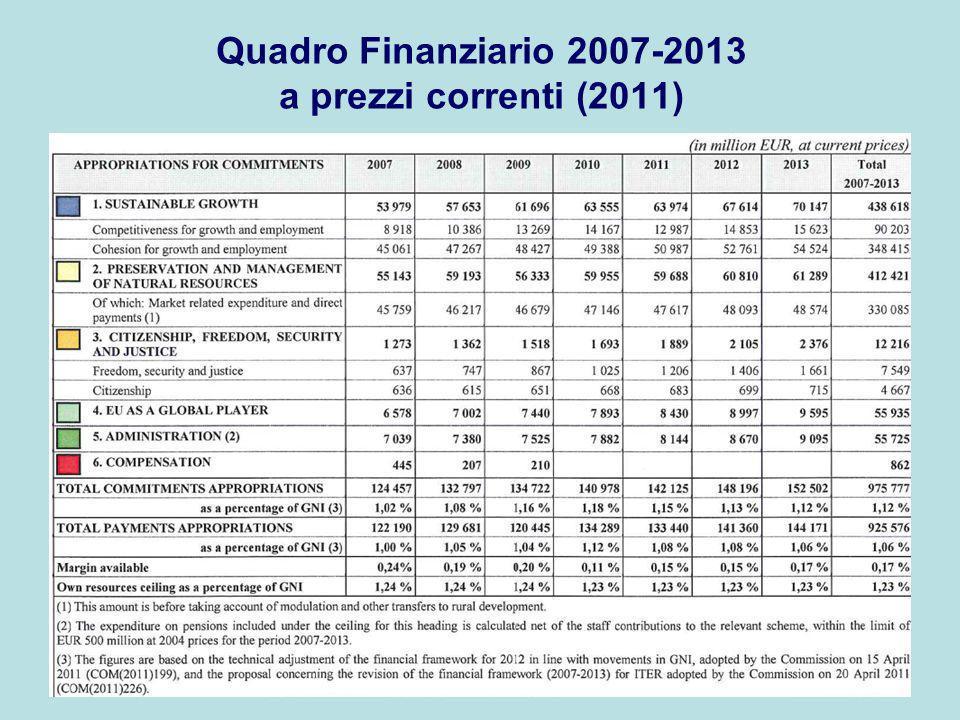 Quadro Finanziario 2007-2013 a prezzi correnti (2011)