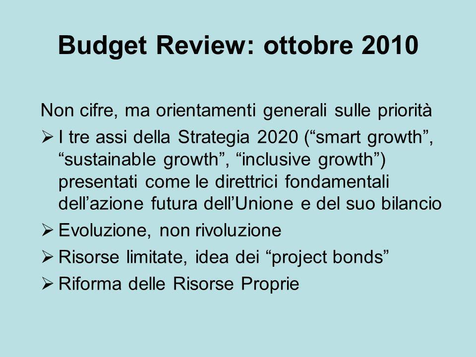 Budget Review: ottobre 2010