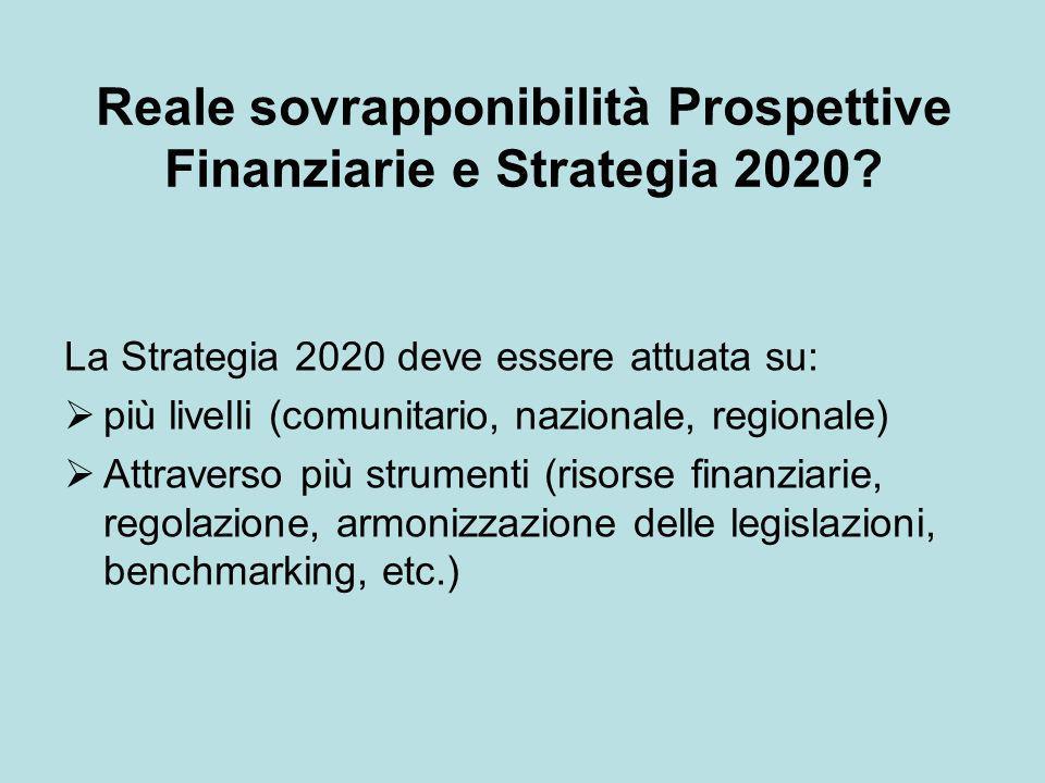 Reale sovrapponibilità Prospettive Finanziarie e Strategia 2020