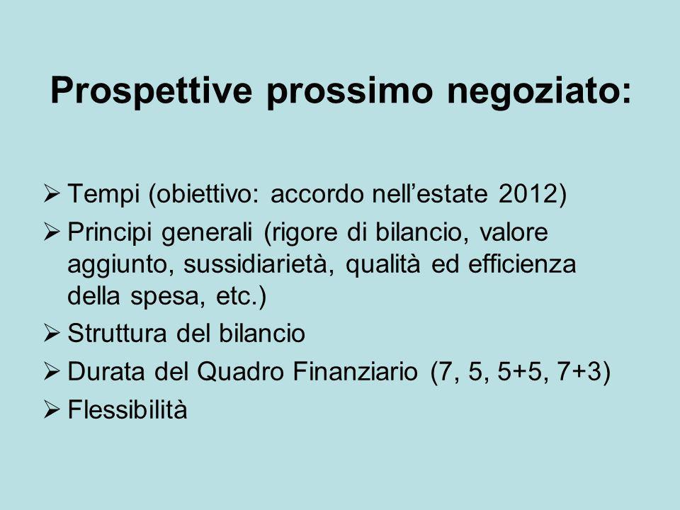Prospettive prossimo negoziato: