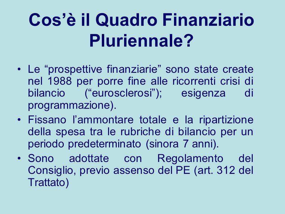 Cos'è il Quadro Finanziario Pluriennale